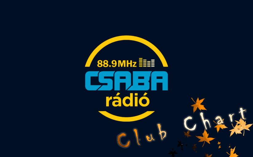 Új műsorelemmel jelentkezik a Csaba Rádió!